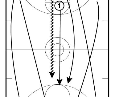 cincinnati drill
