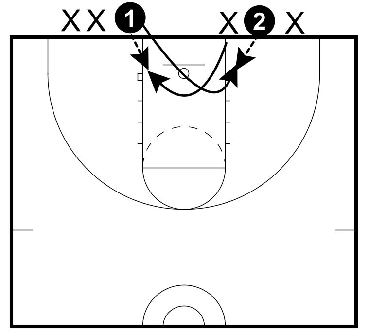 rainbow-shooting-drill