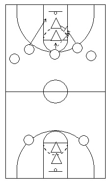 11-man-fast-break-drill