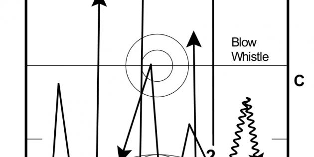 4-vs-4-cont-d-drill