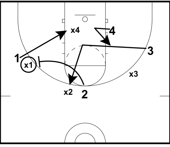 4-vs-4-half-court-change-drill-2