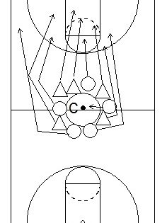 transition-defense-drill